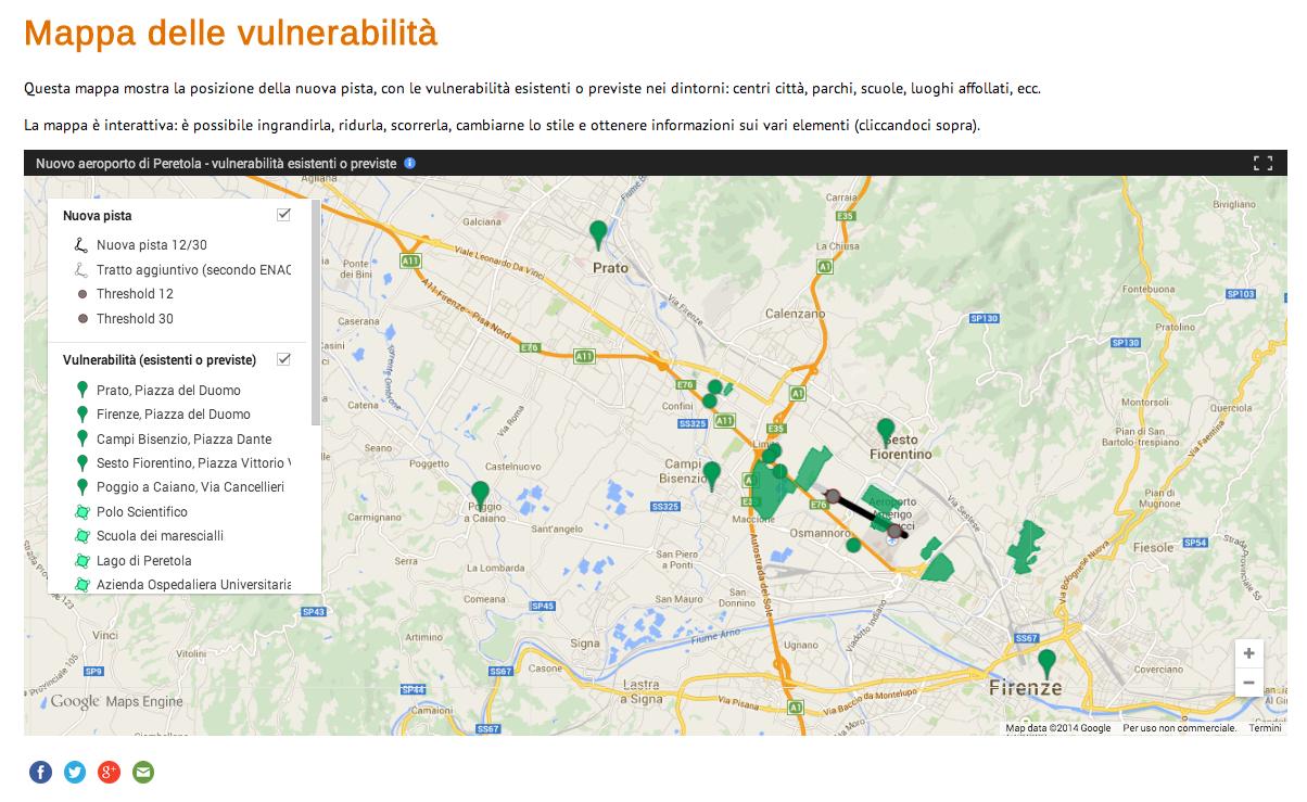 Mappa delle vulnerabilità